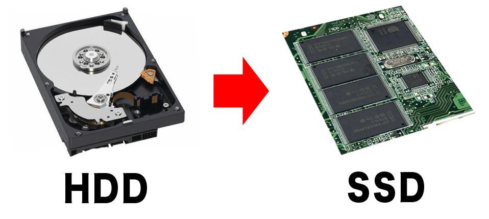 DDR Modelleri Ne Anlama Gelir ve SSD Nedir
