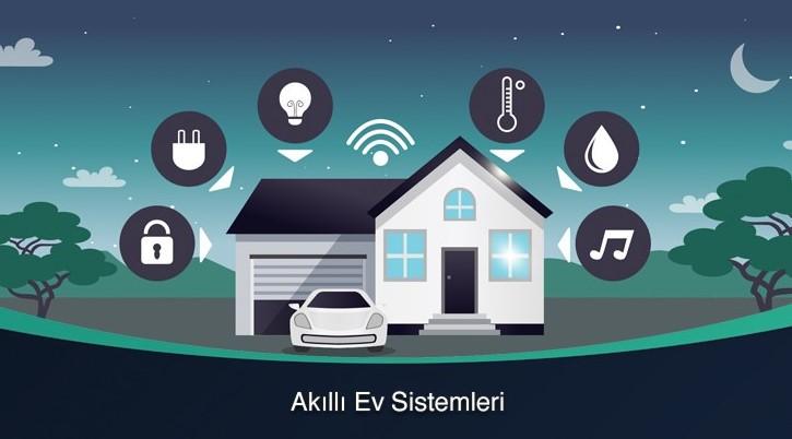 Akıllı Ev Teknolojisinde Kullanılan Ağ Yapısı