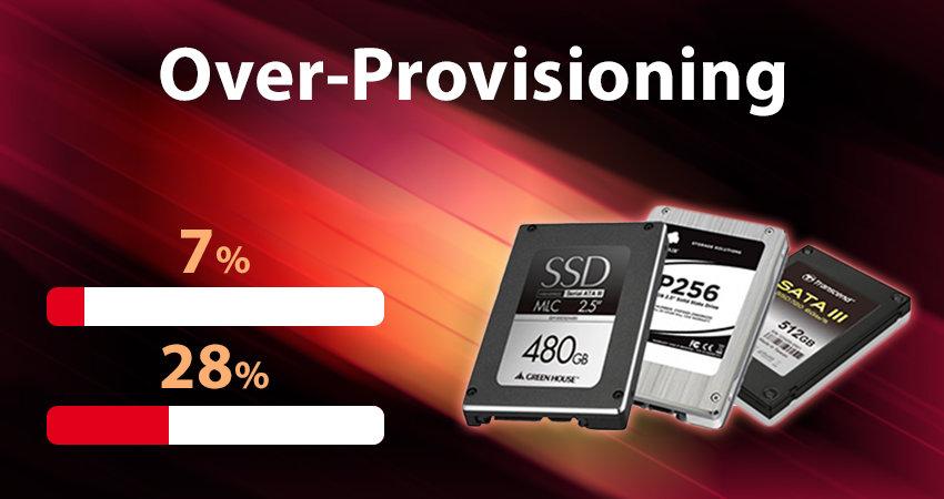 SSD Over Provisioning Nedir-Nasıl Çalışır